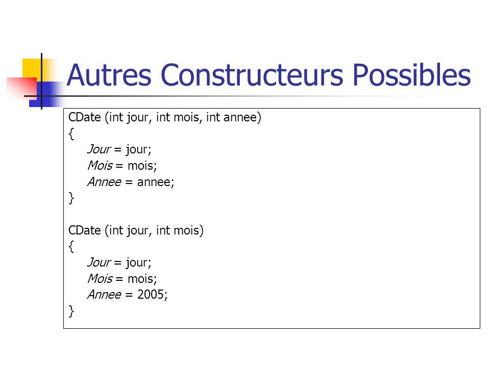 Autres Constructeurs Possibles CDate (int jour, int mois, int annee) { Jour = jour; Mois = mois; Annee = annee; } CDate (int jour, int mois) { Jour = jour; Mois = mois; Annee = 2005; }