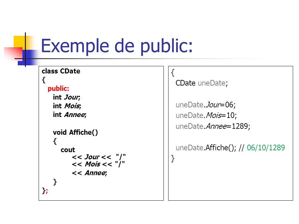 Exemple de public: class CDate { public: int Jour; int Mois; int Annee; void Affiche() { cout << Jour << / << Mois << / << Annee; } }; { CDate uneDate; uneDate.Jour=06; uneDate.Mois=10; uneDate.Annee=1289; uneDate.Affiche(); // 06/10/1289 }