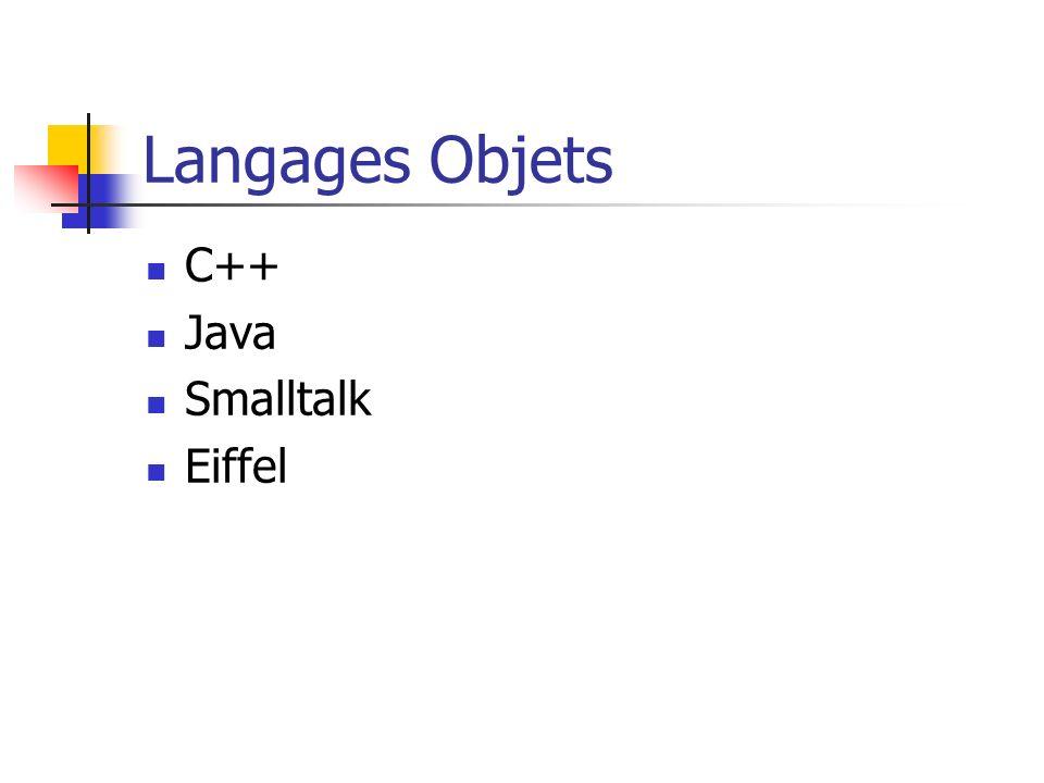 Langages Objets C++ Java Smalltalk Eiffel