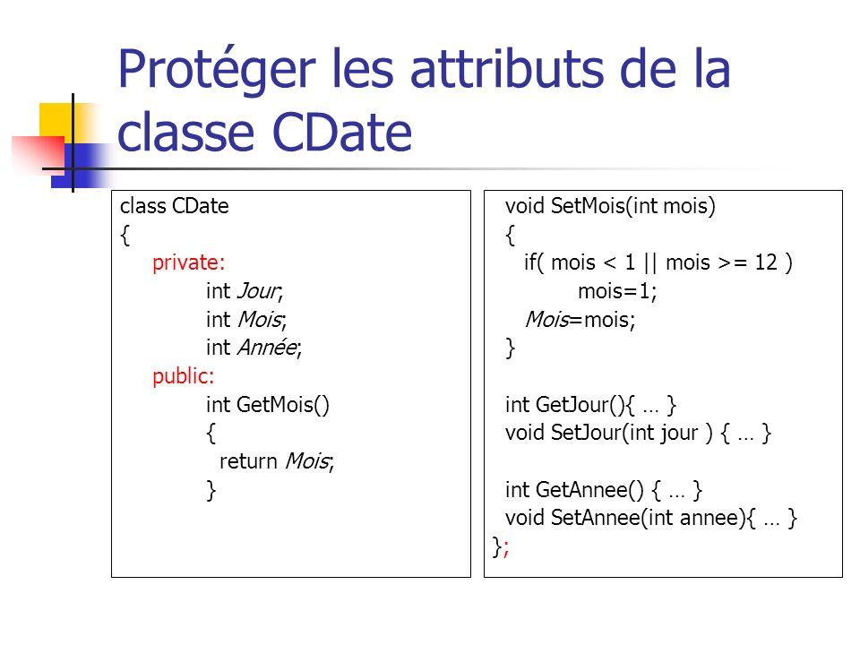 Protéger les attributs de la classe CDate class CDate { private: int Jour; int Mois; int Année; public: int GetMois() { return Mois; } void SetMois(int mois) { if( mois = 12 ) mois=1; Mois=mois; } int GetJour(){ … } void SetJour(int jour ) { … } int GetAnnee() { … } void SetAnnee(int annee){ … } };