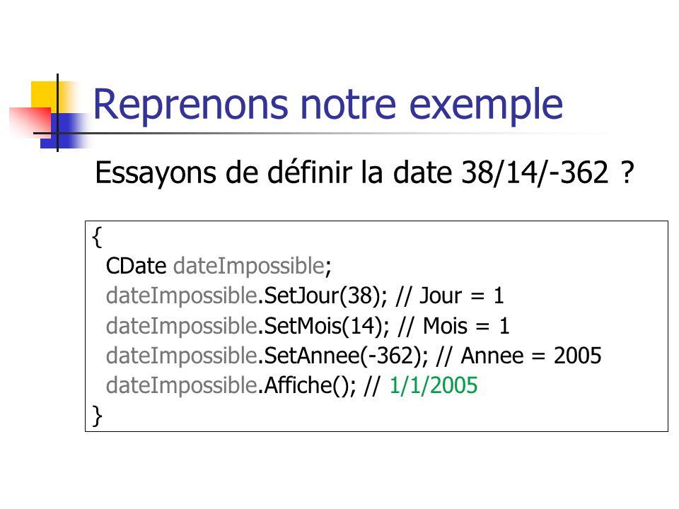 Reprenons notre exemple Essayons de définir la date 38/14/-362 .