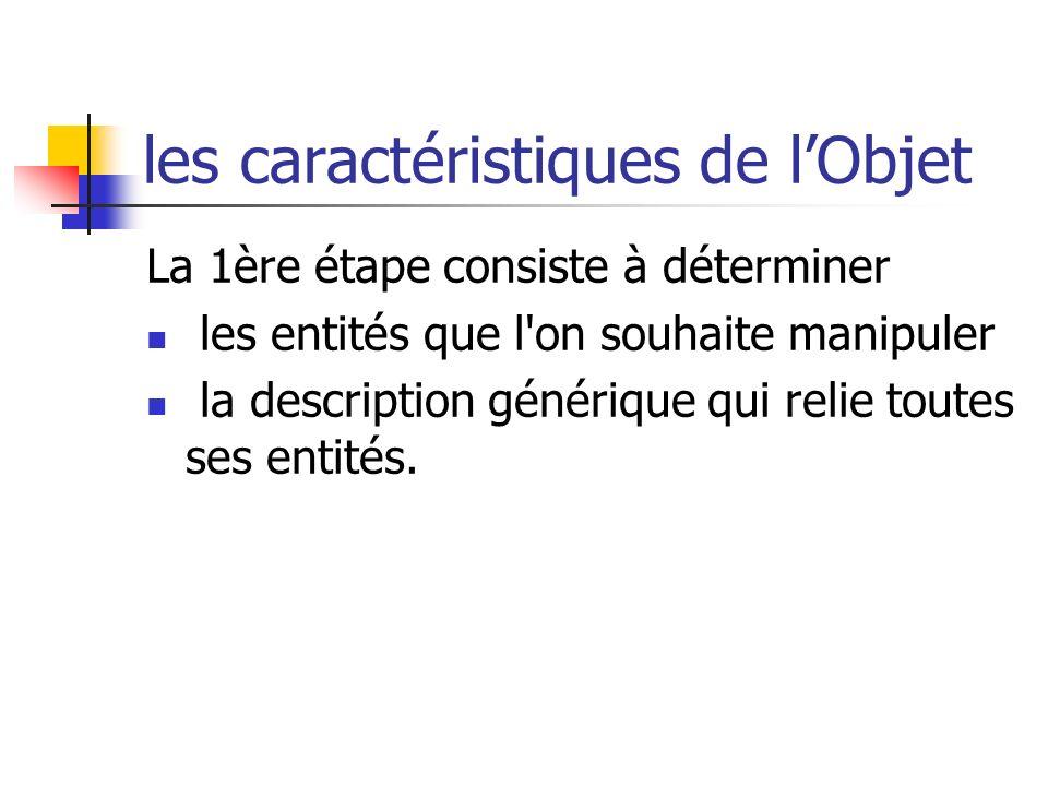 les caractéristiques de lObjet La 1ère étape consiste à déterminer les entités que l on souhaite manipuler la description générique qui relie toutes ses entités.