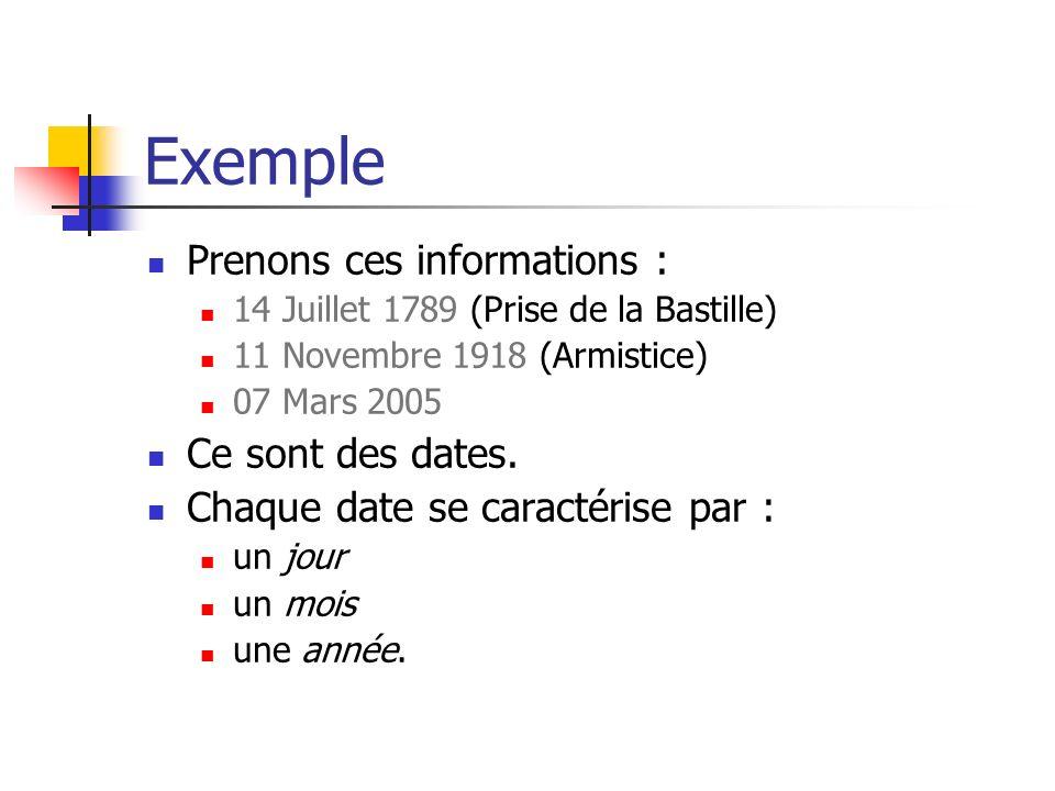 Exemple Prenons ces informations : 14 Juillet 1789 (Prise de la Bastille) 11 Novembre 1918 (Armistice) 07 Mars 2005 Ce sont des dates.