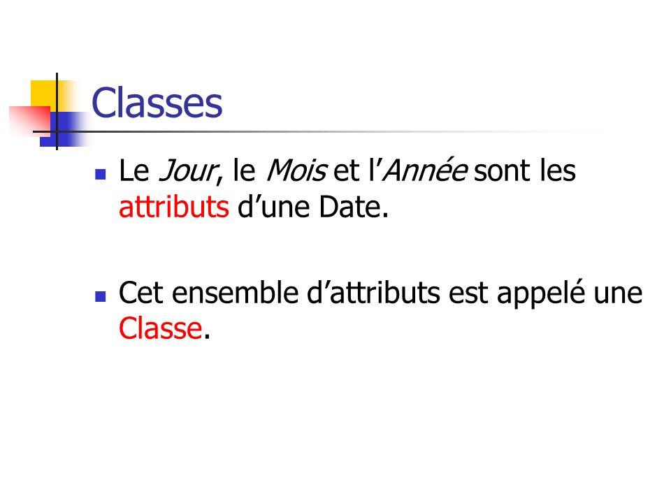 Classes Le Jour, le Mois et lAnnée sont les attributs dune Date.