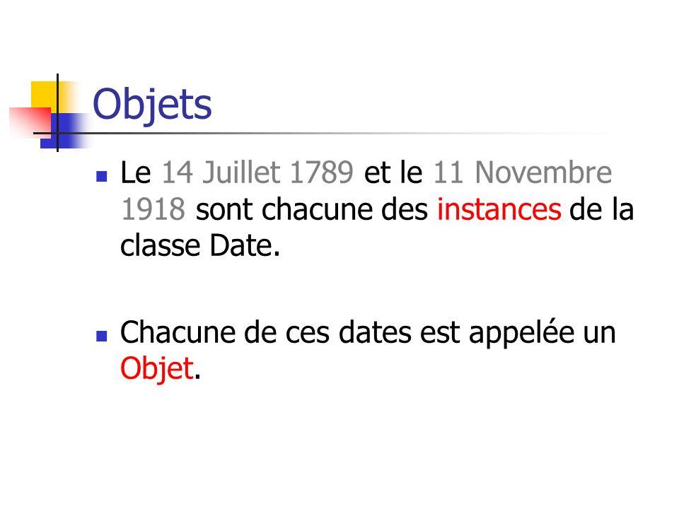 Objets Le 14 Juillet 1789 et le 11 Novembre 1918 sont chacune des instances de la classe Date.