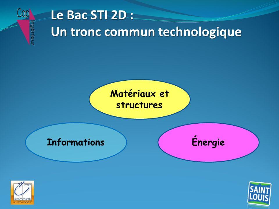 Le Bac STI 2D : Un tronc commun technologique Matériaux et structures Énergie Informations
