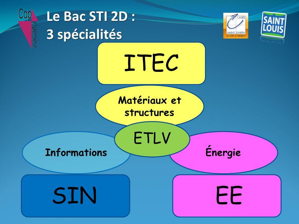 Matériaux et structures Énergie Informations Le Bac STI 2D : 3 spécialités ITECEE SIN ETLV