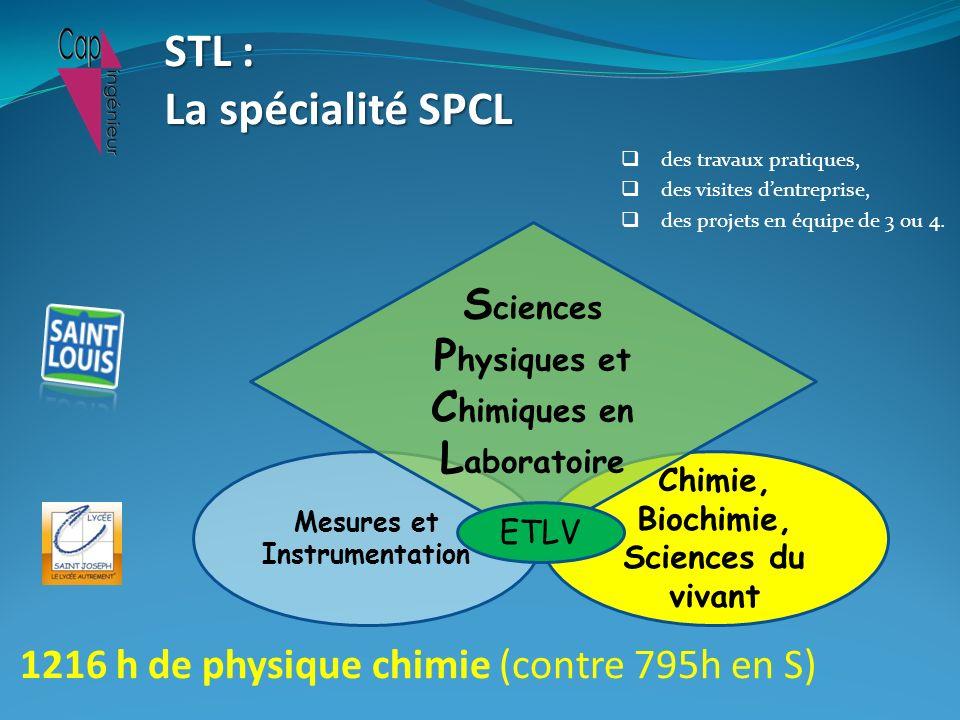 Chimie, Biochimie, Sciences du vivant Mesures et Instrumentation S ciences P hysiques et C himiques en L aboratoire ETLV STL : La spécialité SPCL des