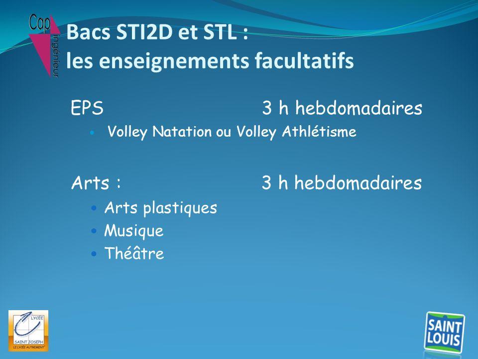 EPS3 h hebdomadaires Volley Natation ou Volley Athlétisme Arts : 3 h hebdomadaires Arts plastiques Musique Théâtre Bacs STI2D et STL : les enseignemen
