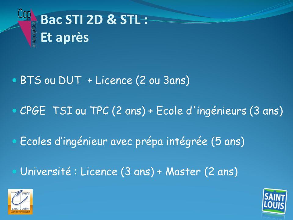 BTS ou DUT + Licence (2 ou 3ans) CPGE TSI ou TPC (2 ans) + Ecole d'ingénieurs (3 ans) Ecoles dingénieur avec prépa intégrée (5 ans) Université : Licen