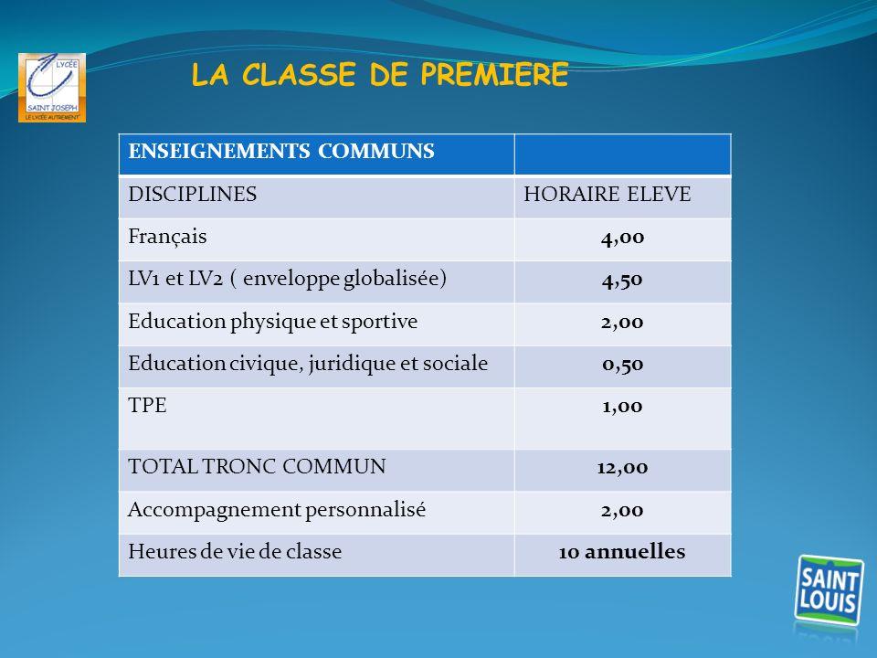 LA CLASSE DE PREMIERE ENSEIGNEMENTS COMMUNS DISCIPLINESHORAIRE ELEVE Français4,00 LV1 et LV2 ( enveloppe globalisée)4,50 Education physique et sportiv