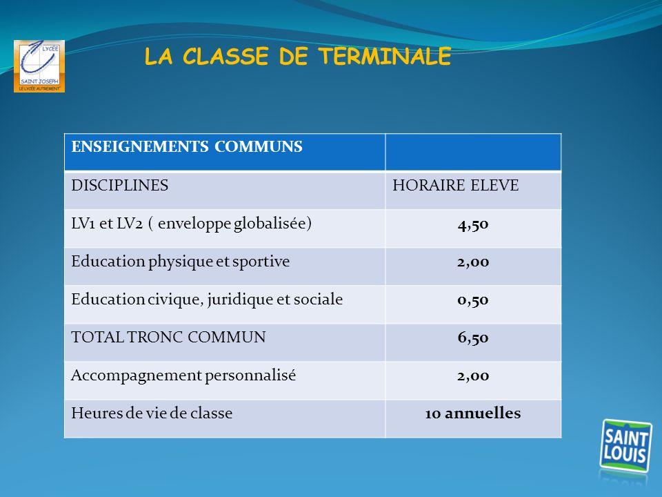 LA CLASSE DE TERMINALE ENSEIGNEMENTS COMMUNS DISCIPLINESHORAIRE ELEVE LV1 et LV2 ( enveloppe globalisée)4,50 Education physique et sportive2,00 Educat