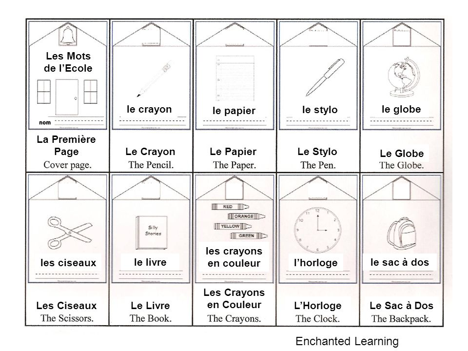 Other Classroom Ideas Label Items in the ClassroomLabel Items in the Classroom Put Courtesy Expressions on the WallPut Courtesy Expressions on the Wall Transition Rhyme:Transition Rhyme: Sil vous plaît – pas danglais Have Native Speaker Students Teach a New Word of the Day.Have Native Speaker Students Teach a New Word of the Day.