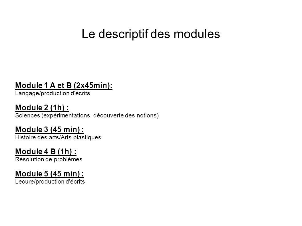 Le descriptif des modules Module 1 A et B (2x45min): Langage/production d'écrits Module 2 (1h) : Sciences (expérimentations, découverte des notions) M