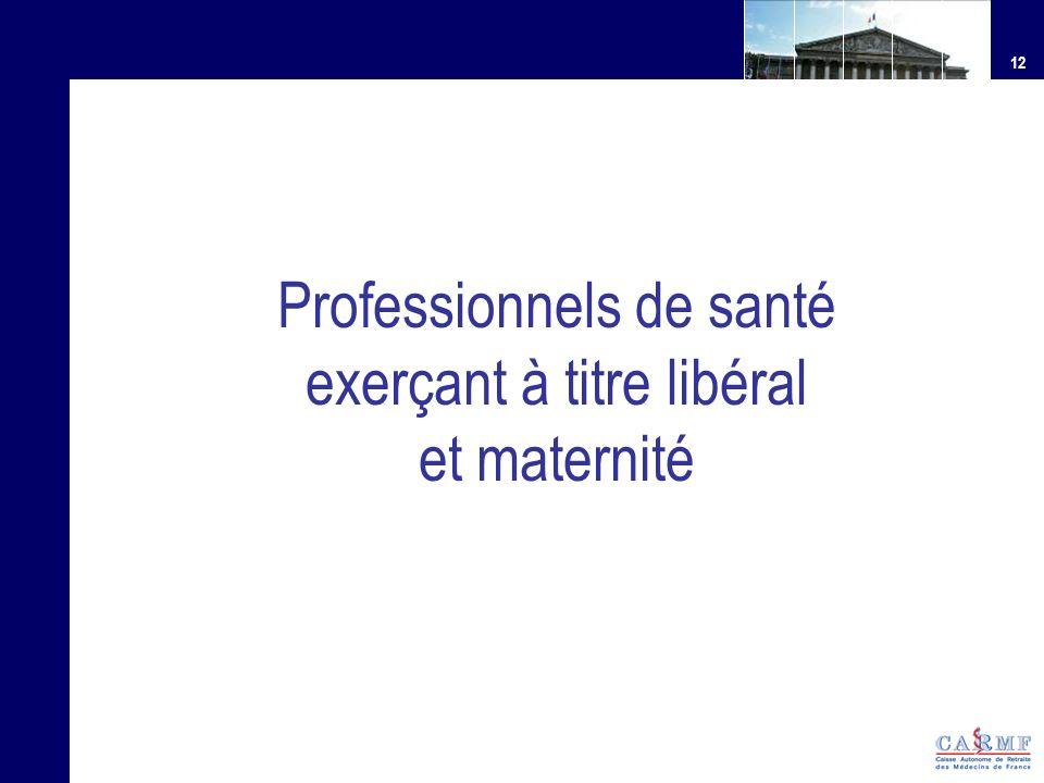 12 Professionnels de santé exerçant à titre libéral et maternité