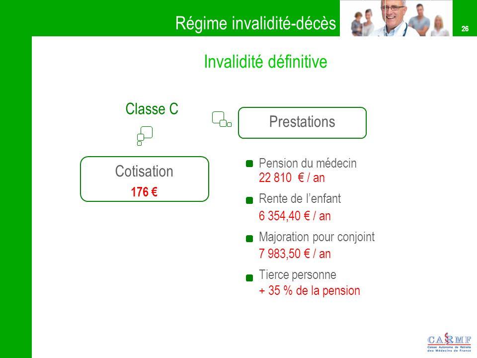 26 Pension du médecin 22 810 / an Rente de lenfant 6 354,40 / an Majoration pour conjoint 7 983,50 / an Tierce personne + 35 % de la pension Classe C