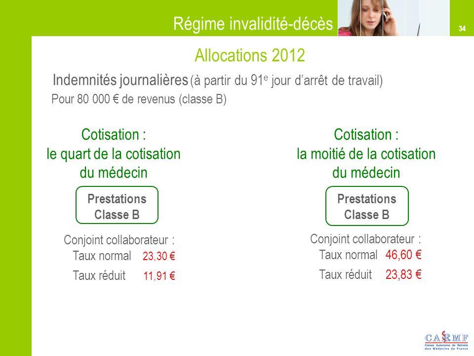 34 Indemnités journalières (à partir du 91 e jour darrêt de travail) Régime invalidité-décès Pour 80 000 de revenus (classe B) Cotisation : la moitié