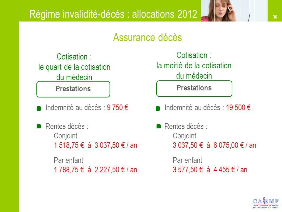 36 Régime invalidité-décès : allocations 2012 Indemnité au décès : 9 750 Rentes décès : Conjoint 1 518,75 à 3 037,50 / an Par enfant 1 788,75 à 2 227,