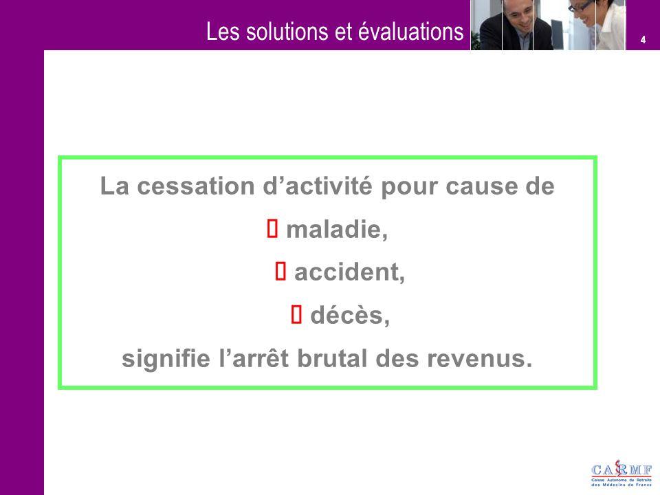 4 Les solutions et évaluations La cessation dactivité pour cause de maladie, accident, décès, signifie larrêt brutal des revenus.