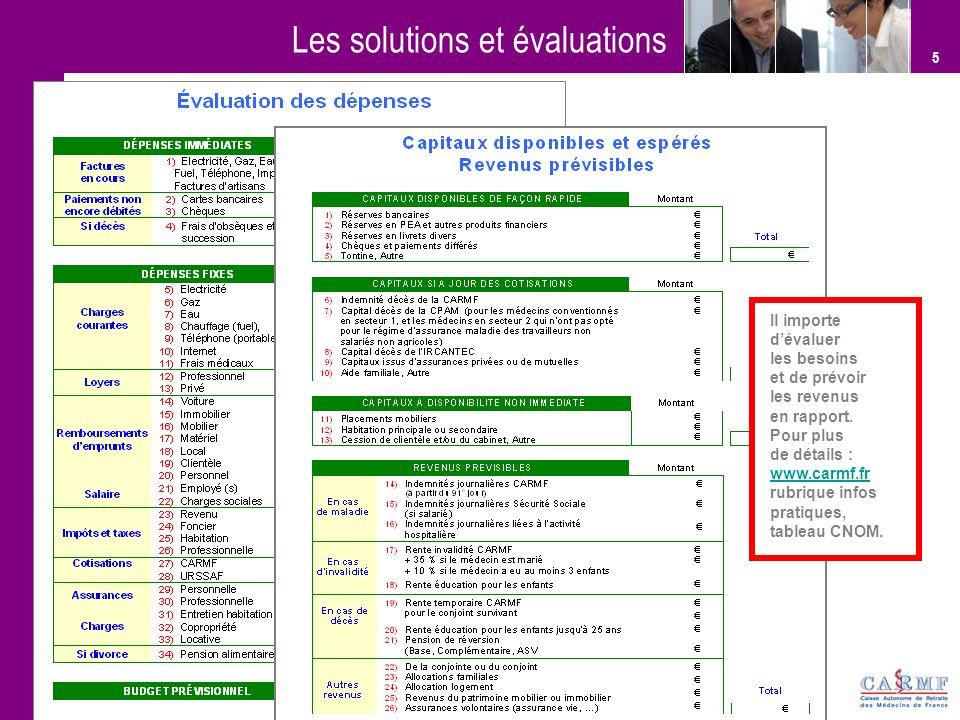5 Les solutions et évaluations Il importe dévaluer les besoins et de prévoir les revenus en rapport. Pour plus de détails : www.carmf.fr www.carmf.fr