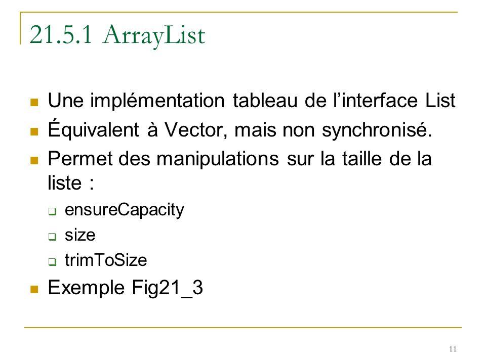 11 21.5.1 ArrayList Une implémentation tableau de linterface List Équivalent à Vector, mais non synchronisé. Permet des manipulations sur la taille de