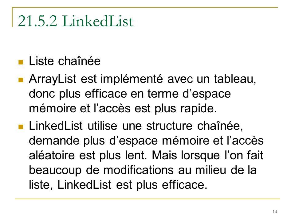 14 21.5.2 LinkedList Liste chaînée ArrayList est implémenté avec un tableau, donc plus efficace en terme despace mémoire et laccès est plus rapide.