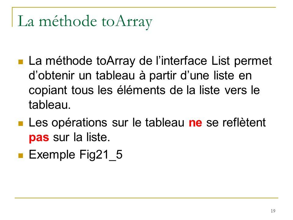 19 La méthode toArray La méthode toArray de linterface List permet dobtenir un tableau à partir dune liste en copiant tous les éléments de la liste vers le tableau.