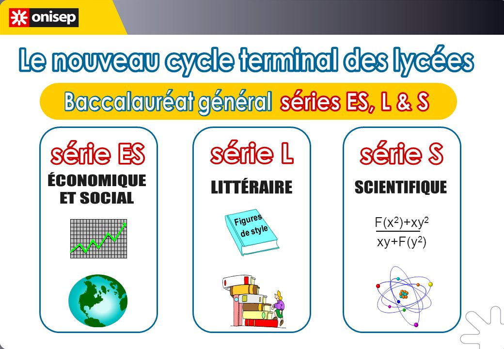 LESS Français écrit et oral Sciences: physique et SVT Histoire-géographie Historia Geografía Eventuellement maths