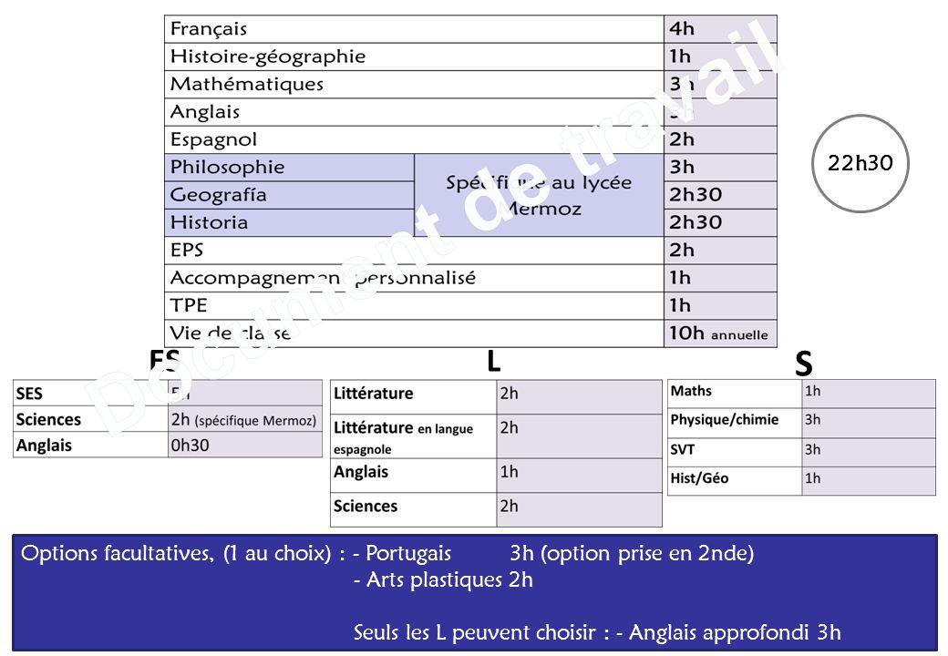 Options facultatives, (1 au choix) : - Portugais 3h (option prise en 2nde) - Arts plastiques 2h Seuls les L peuvent choisir : - Anglais approfondi 3h ESL S 22h30