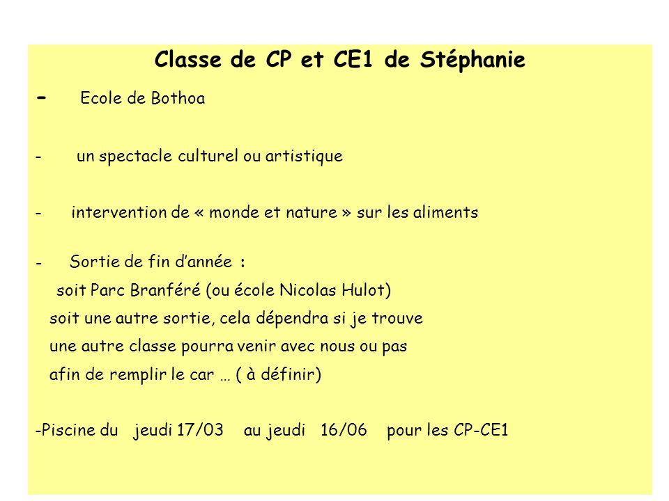 Classe de CP et CE1 de Stéphanie - Ecole de Bothoa - un spectacle culturel ou artistique - intervention de « monde et nature » sur les aliments - Sort