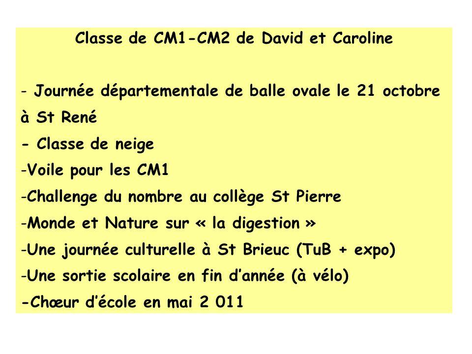 Classe de CM1-CM2 de David et Caroline - Journée départementale de balle ovale le 21 octobre à St René - Classe de neige -Voile pour les CM1 -Challeng