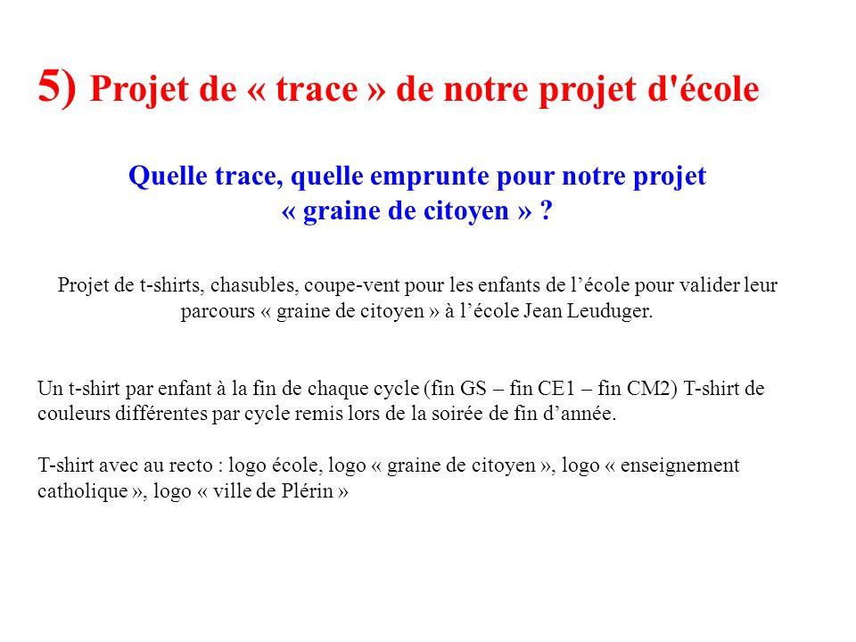 5) Projet de « trace » de notre projet d'école Quelle trace, quelle emprunte pour notre projet « graine de citoyen » ? Projet de t-shirts, chasubles,