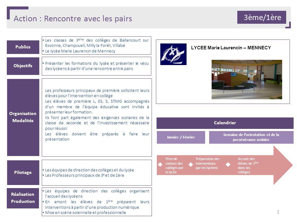 Action : Rencontre avec les pairs Publics Les classes de 3 ème des collèges de Ballancourt sur Essonne, Champcueil, Milly la Forêt, Villabé Le lycée M