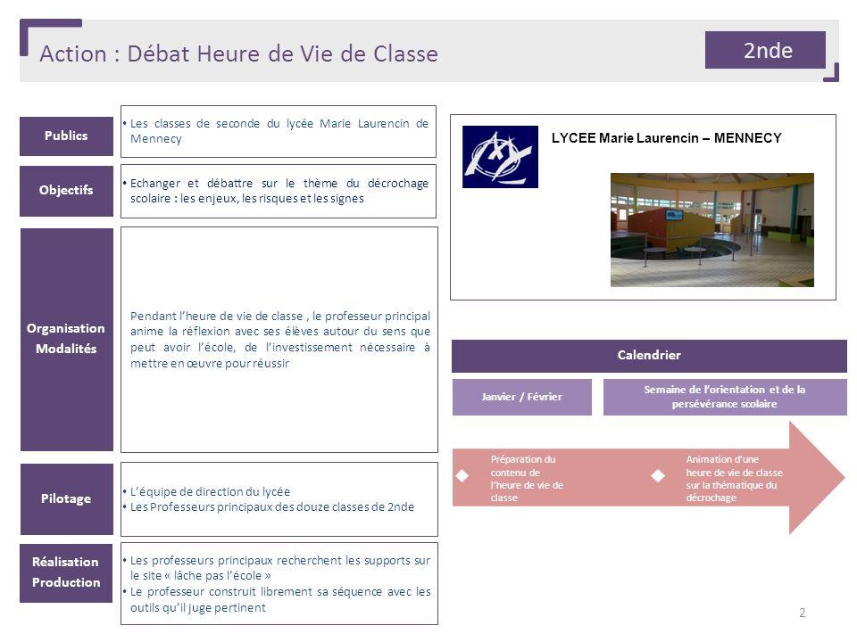 Action : Débat Heure de Vie de Classe Publics Les classes de seconde du lycée Marie Laurencin de Mennecy Organisation Modalités Pendant lheure de vie