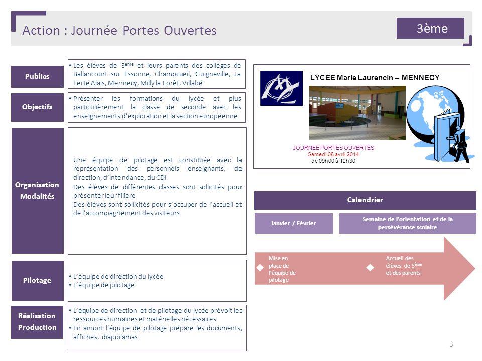 Action : Journée Portes Ouvertes Publics Les élèves de 3 ème et leurs parents des collèges de Ballancourt sur Essonne, Champcueil, Guigneville, La Fer