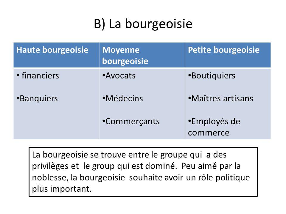 B) La bourgeoisie Haute bourgeoisieMoyenne bourgeoisie Petite bourgeoisie financiers Banquiers Avocats Médecins Commerçants Boutiquiers Maîtres artisa