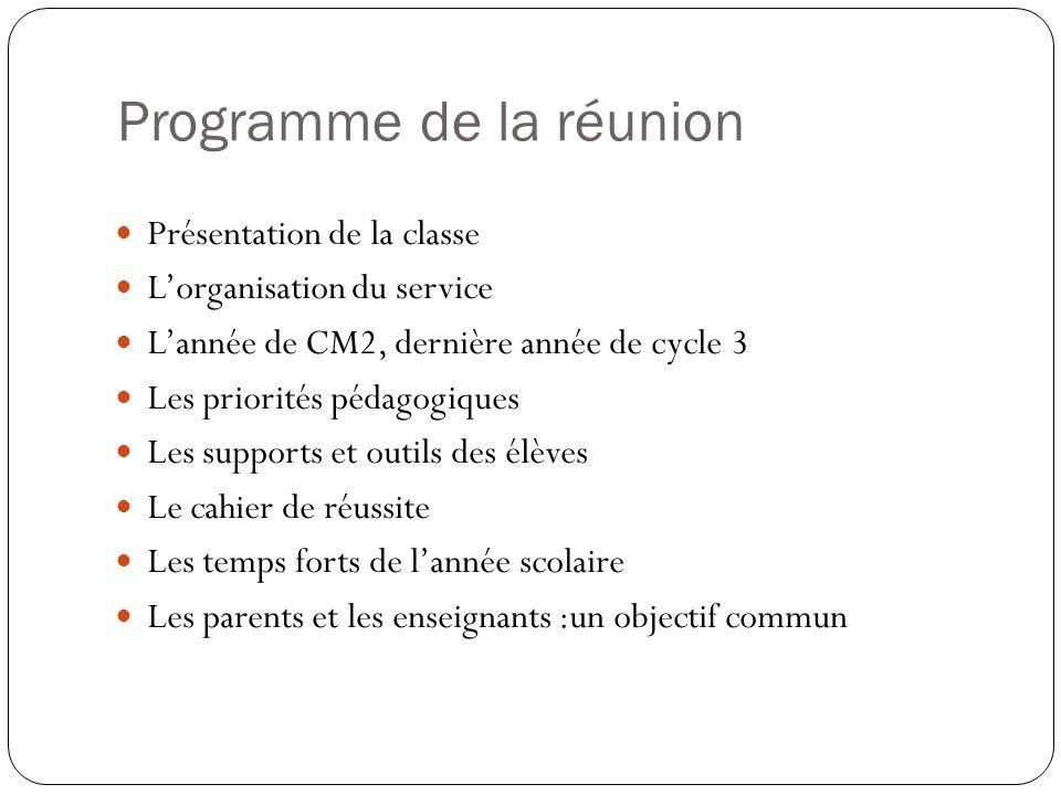 Programme de la réunion Présentation de la classe Lorganisation du service Lannée de CM2, dernière année de cycle 3 Les priorités pédagogiques Les sup