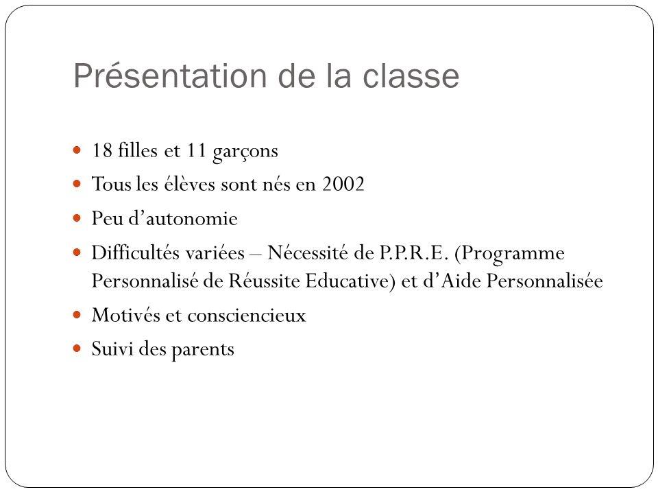 Présentation de la classe 18 filles et 11 garçons Tous les élèves sont nés en 2002 Peu dautonomie Difficultés variées – Nécessité de P.P.R.E. (Program
