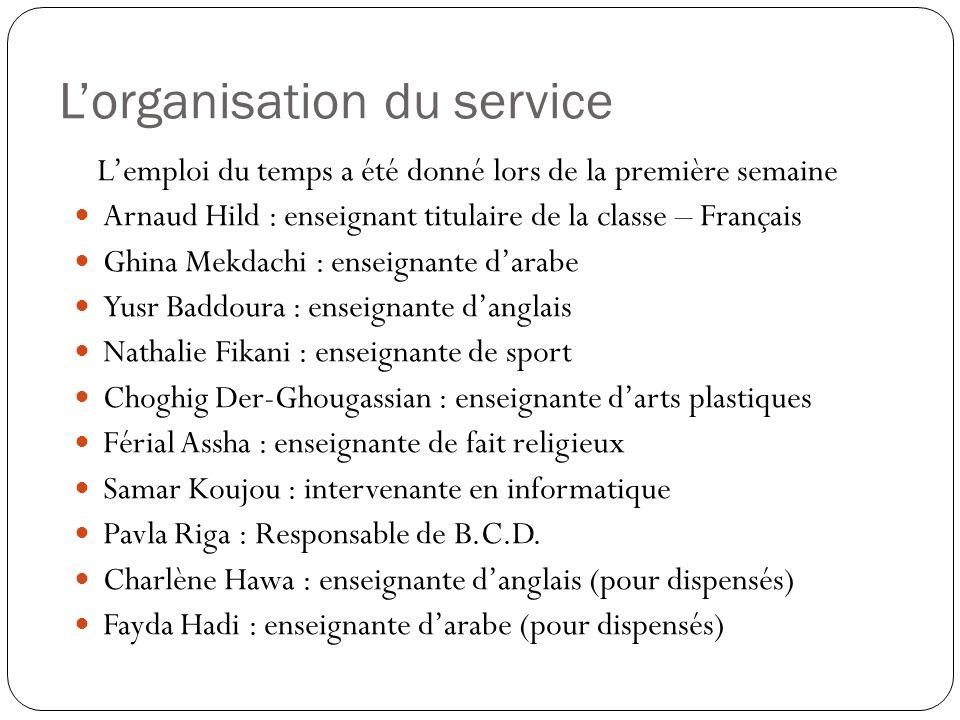 Lorganisation du service Lemploi du temps a été donné lors de la première semaine Arnaud Hild : enseignant titulaire de la classe – Français Ghina Mek