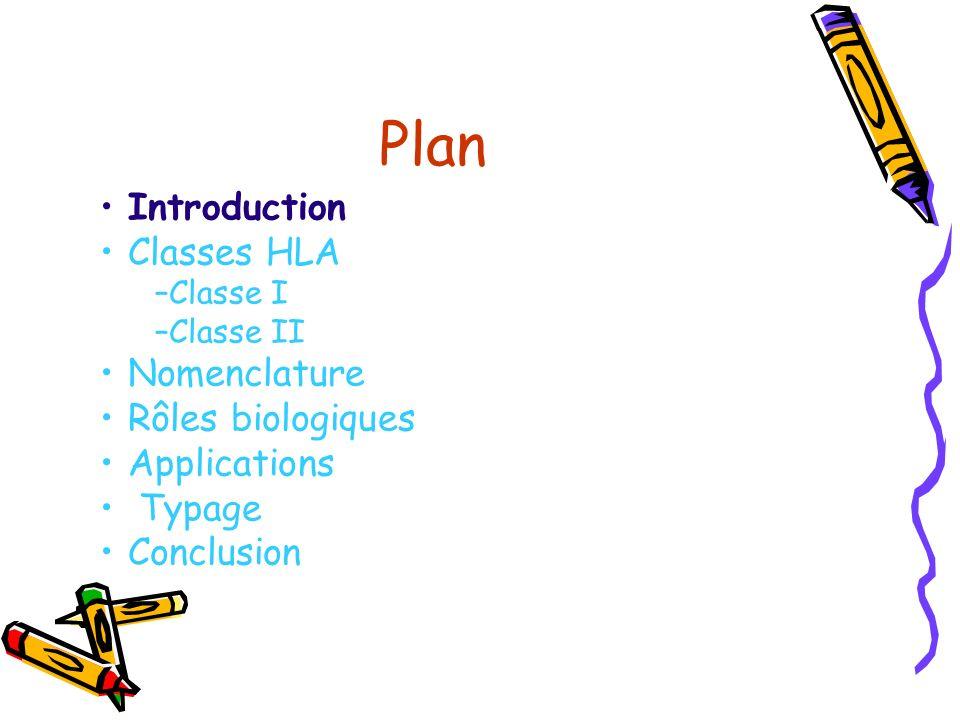Plan Introduction Classes HLA –Classe I –Classe II Nomenclature Rôles biologiques Applications Typage Conclusion