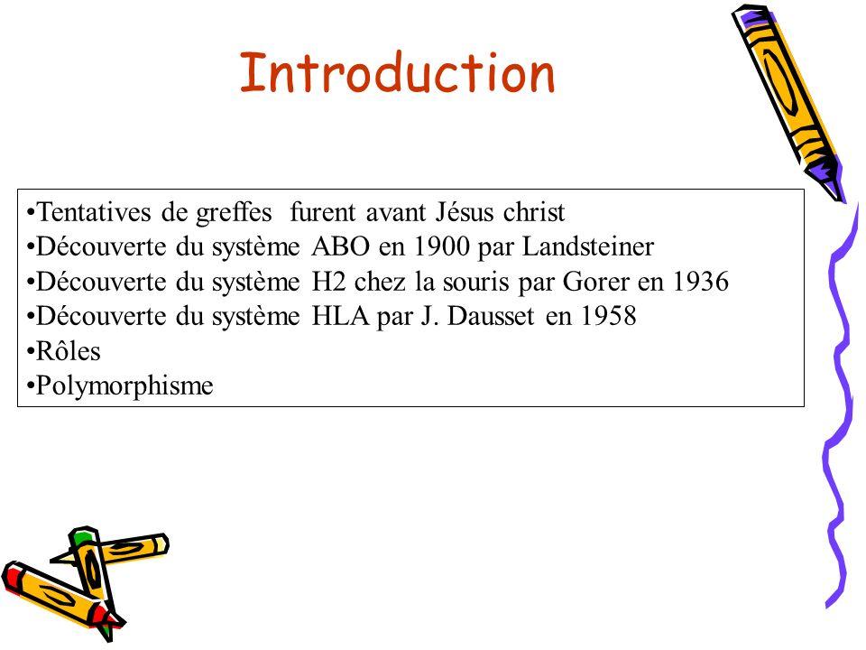 Tentatives de greffes furent avant Jésus christ Découverte du système ABO en 1900 par Landsteiner Découverte du système H2 chez la souris par Gorer en 1936 Découverte du système HLA par J.