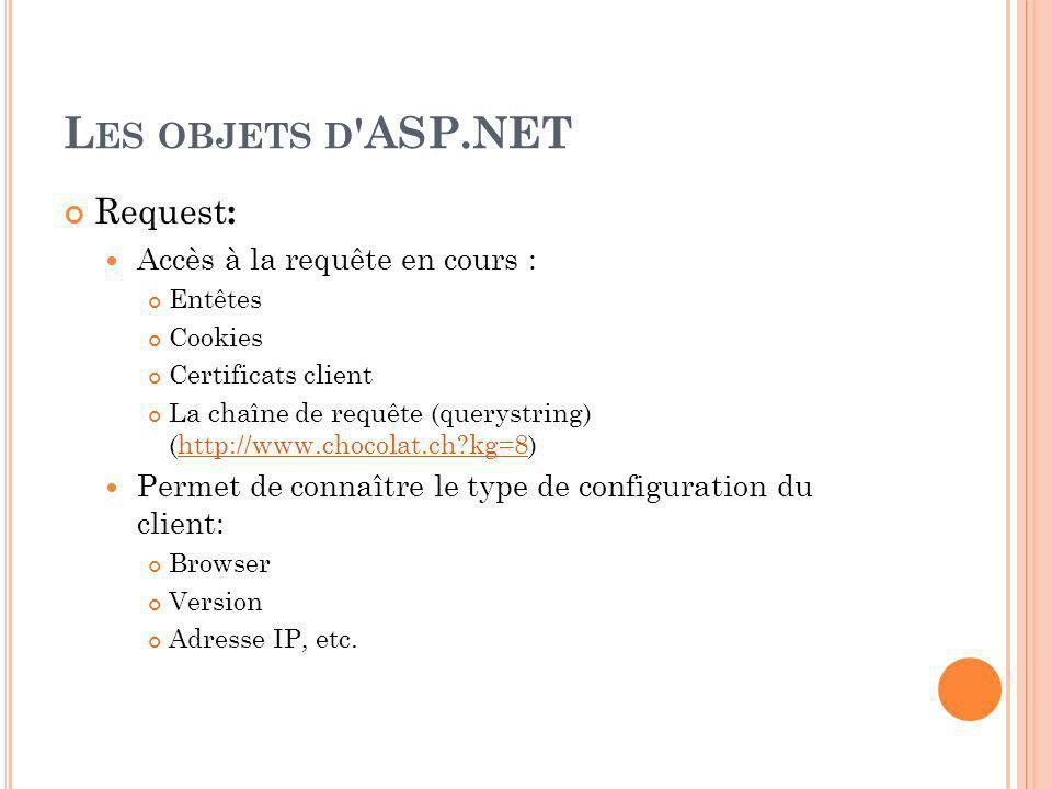 L ES OBJETS D ASP.NET Request : Accès à la requête en cours : Entêtes Cookies Certificats client La chaîne de requête (querystring) (http://www.chocolat.ch?kg=8)http://www.chocolat.ch?kg=8 Permet de connaître le type de configuration du client: Browser Version Adresse IP, etc.