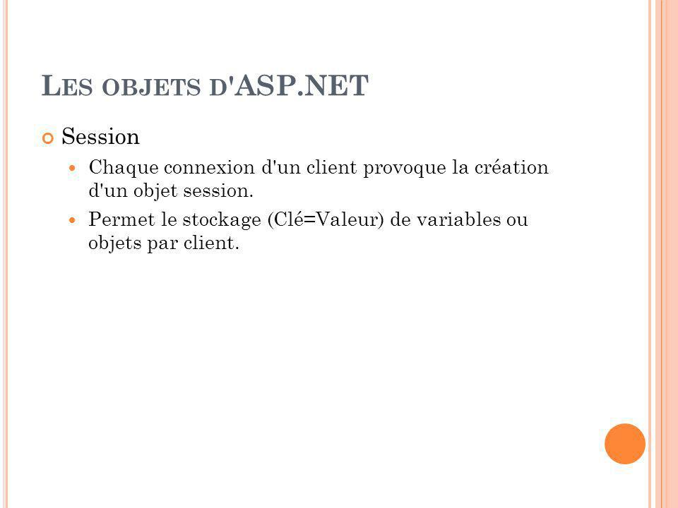 L ES OBJETS D ASP.NET Session Chaque connexion d un client provoque la création d un objet session.
