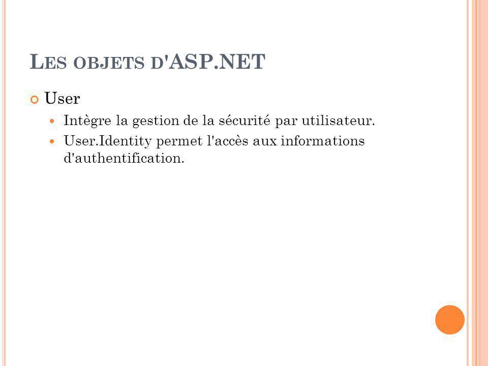 L ES OBJETS D ASP.NET User Intègre la gestion de la sécurité par utilisateur.