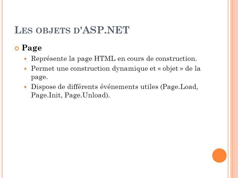 L ES OBJETS D ASP.NET Page Représente la page HTML en cours de construction.