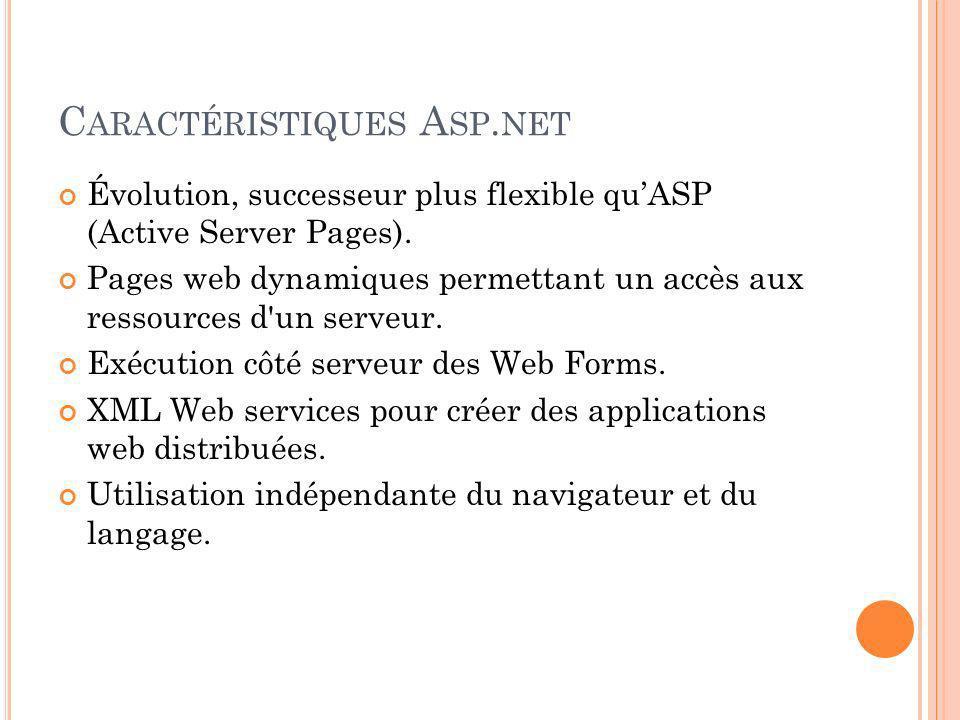 C ARACTÉRISTIQUES A SP.NET Évolution, successeur plus flexible quASP (Active Server Pages).