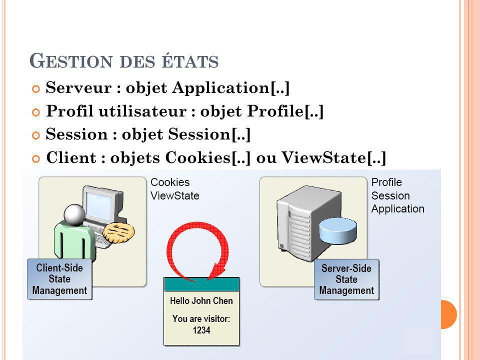 G ESTION DES ÉTATS Serveur : objet Application[..] Profil utilisateur : objet Profile[..] Session : objet Session[..] Client : objets Cookies[..] ou ViewState[..]