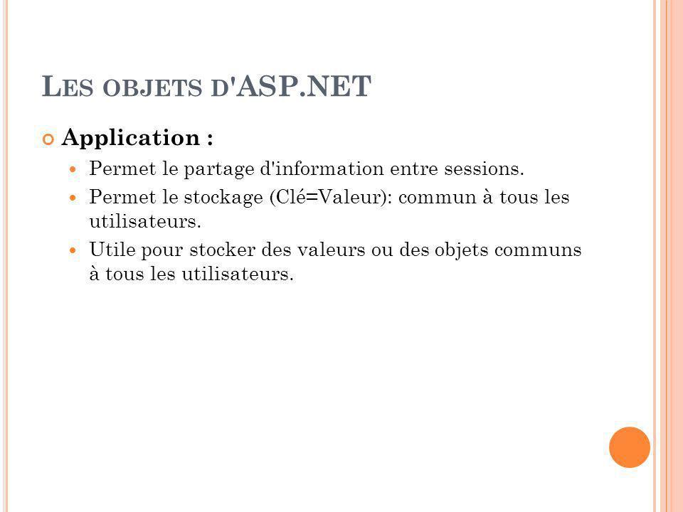L ES OBJETS D ASP.NET Application : Permet le partage d information entre sessions.