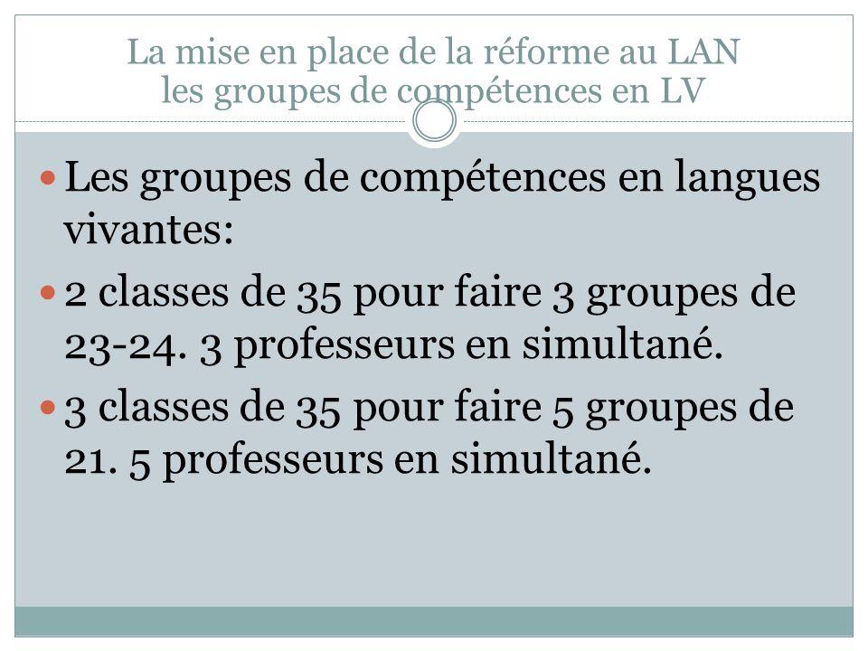 Les groupes de compétences en langues vivantes: 2 classes de 35 pour faire 3 groupes de 23-24. 3 professeurs en simultané. 3 classes de 35 pour faire