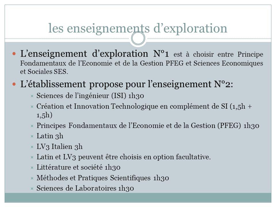 les enseignements dexploration Lenseignement dexploration N°1 est à choisir entre Principe Fondamentaux de lEconomie et de la Gestion PFEG et Sciences Economiques et Sociales SES.